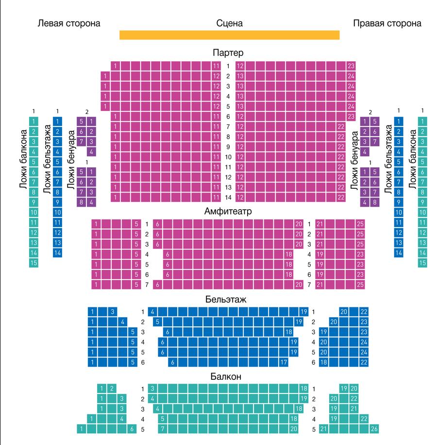 схема зала театра пушкина